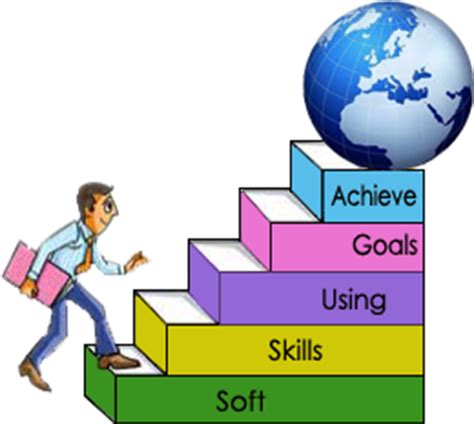 Why problem solving skills are important